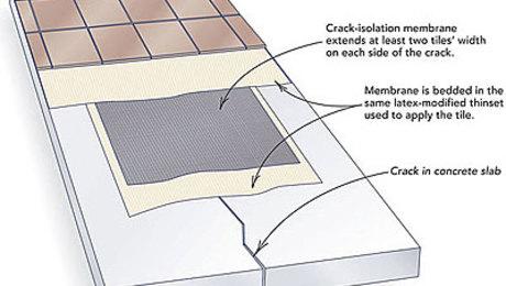 How To Install Tile Over Concrete Greenbuildingadvisor
