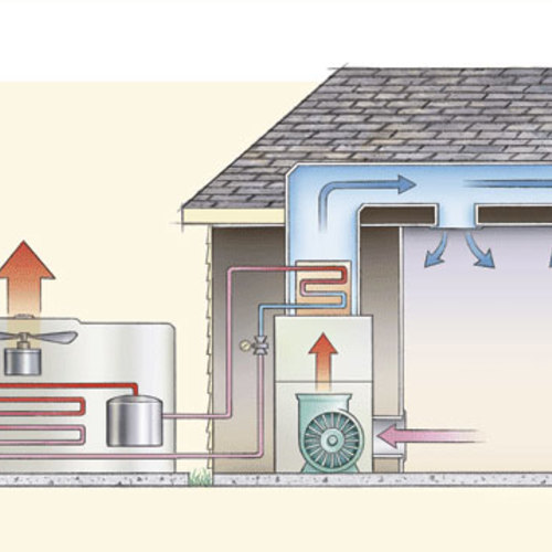 An AC Sizing Benchmark for High-Performance Homes