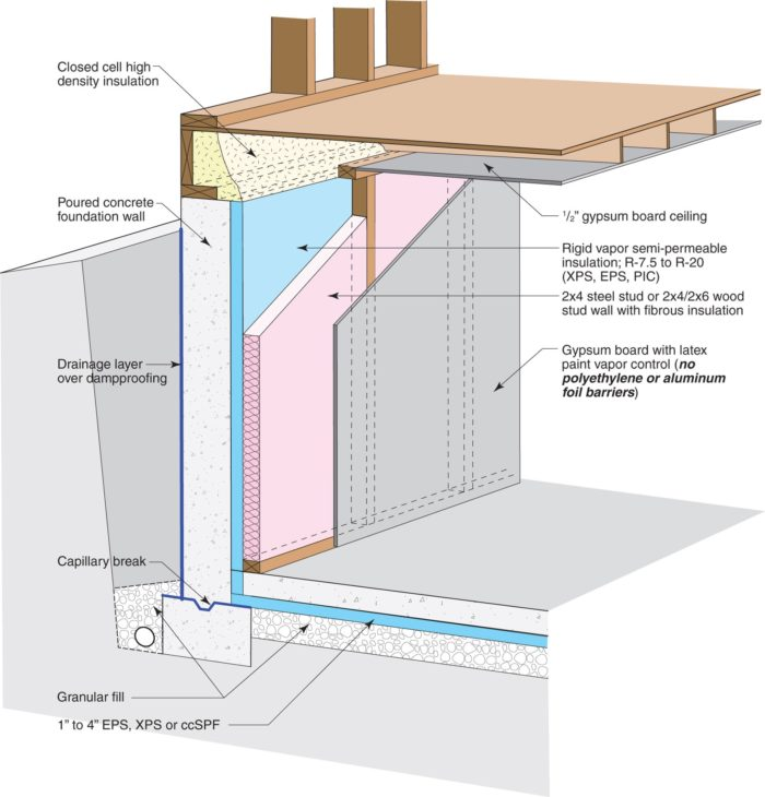 Foundation%20detail%2014-700x730 Icf House Foundation Plans on concrete foundation house plans, deck house plans, metal roof house plans,