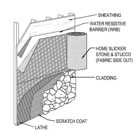 To Install Stucco Right, Include an Air Gap - GreenBuildingAdvisor