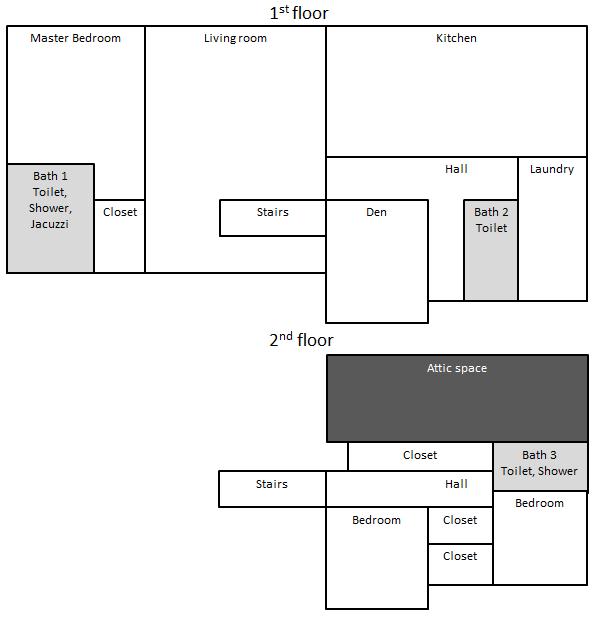 Designing a Good Ventilation System - GreenBuildingAdvisor