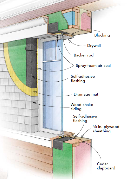 Innie' Windows or 'Outie' Windows? - GreenBuildingAdvisor