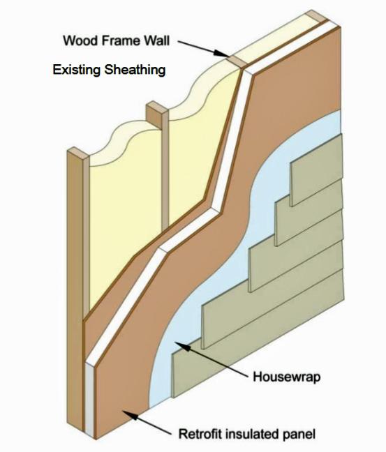 Nailbase Panels For Walls