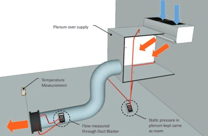 Mini Split Ac Flow Diagram - Free Vehicle Wiring Diagrams •