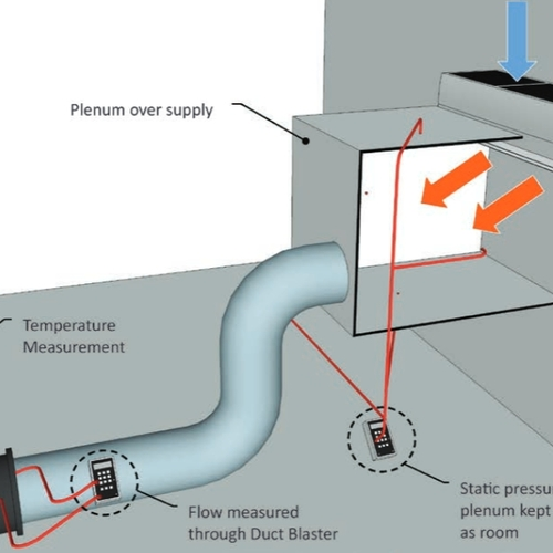 Self-Professed Air Flow Expert Gets Hosed - GreenBuildingAdvisor