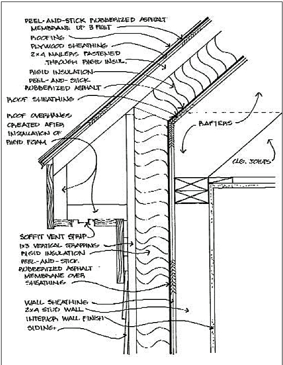 How To Install Rigid Foam On Top Of Roof Sheathing