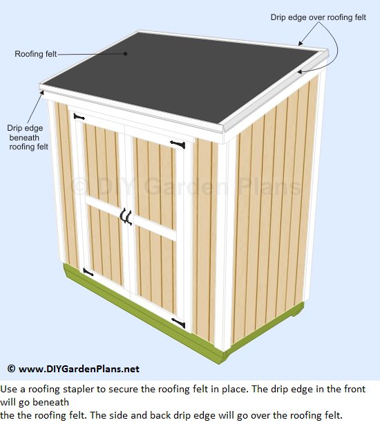 Proper Drip Edge Installing For Shed Roof