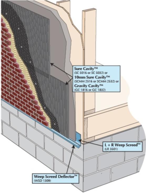 Good Wall Systems For A Brick Veneer Greenbuildingadvisor
