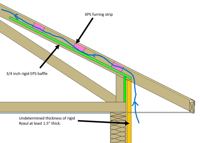 Lookout soffit diagram electrical work wiring diagram for Soffit and fascia calculator