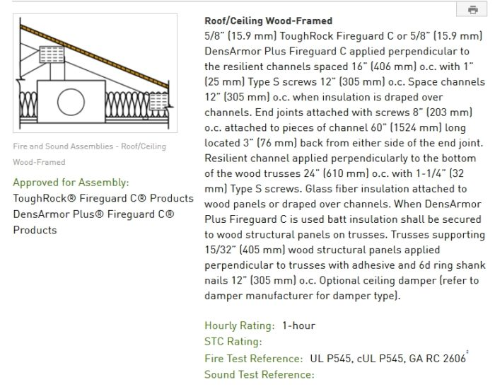 Does Anyone Know Of An Approved 1 Hour Fire Rated Assembly For Fascia And Soffit Icf With Sip Roof Greenbuildingadvisor