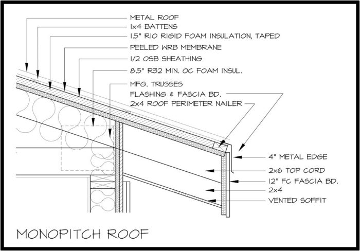 Downsides to a shed roof? (a.k.a. monopitch / skillion / lean-to ...