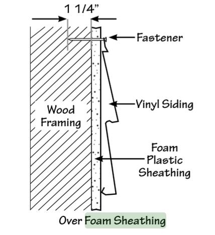 Vinyl Siding Over Rigid Insulation Greenbuildingadvisor