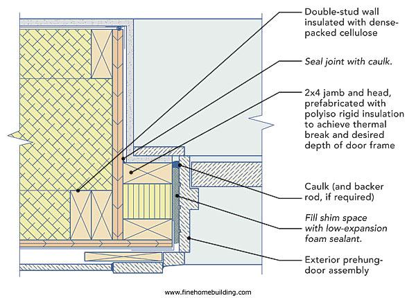 Exterior Door Details With 4 Thick Foam Walls Greenbuildingadvisor