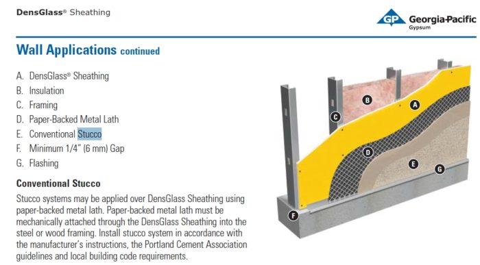 Densglass Stucco Greenbuildingadvisor