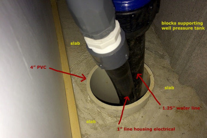 Answer & How to best seal well water line in PVC pipe coming up through slab ...