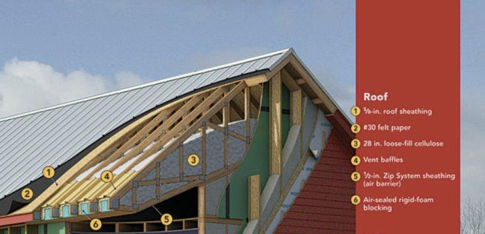 Insulating scissor truss - GreenBuildingAdvisor