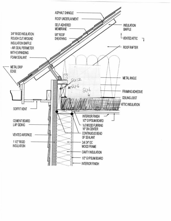 stick energy truss