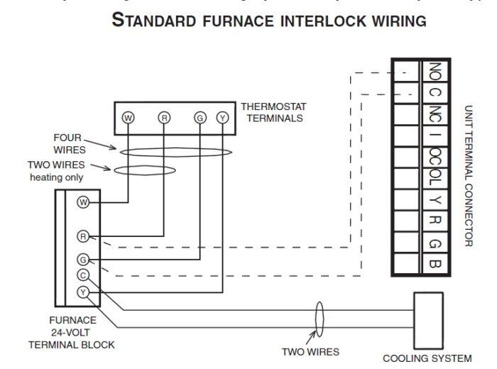 HRV furnace interlock wiring Venmar 700x520 fan interlock wiring diagram schematic diagram