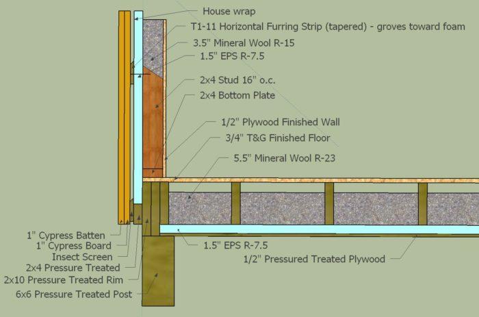 How To Insulate A Raised Floor Greenbuildingadvisor