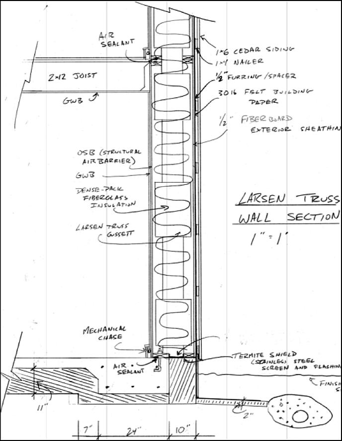 Five Different High R Walls Greenbuildingadvisor