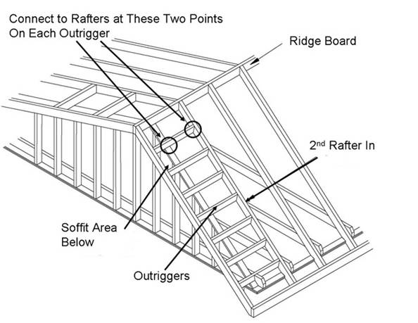 Barge House Diagram - wiring online on