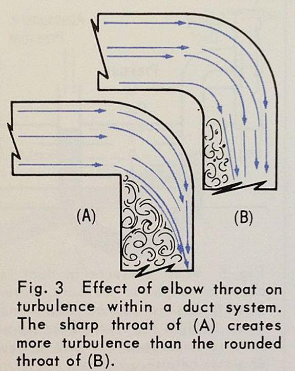 The Two Main Reasons Your Ducts Dont Move Enough Air