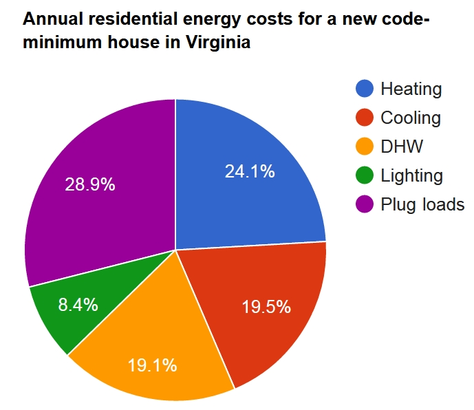 Does A Passive House Use 90 Percent Less Energy Greenbuildingadvisor