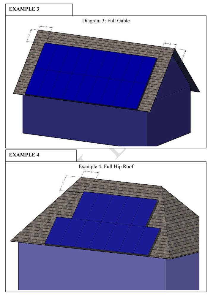 Location Of Solar Panels On Roof Greenbuildingadvisor