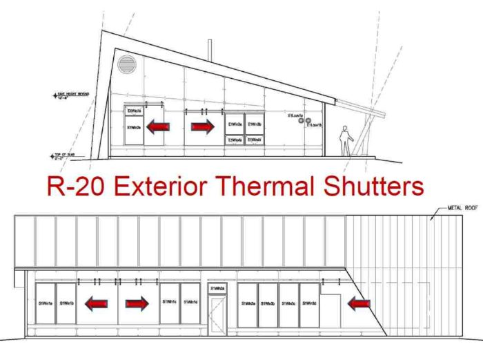 Operable exterior thermal shutters - GreenBuildingAdvisor