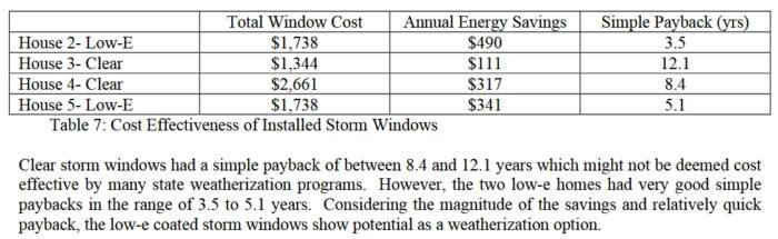low e storm windows exterior replies looking for storm window recommendations greenbuildingadvisor