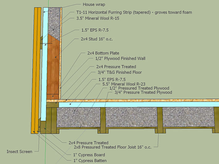 How To Insulate A Raised Floor Greenbuildingadvisor