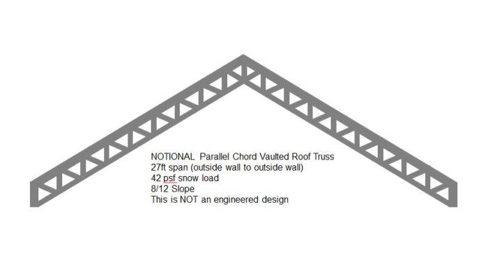 Parallel chord truss vaulted roof - GreenBuildingAdvisor