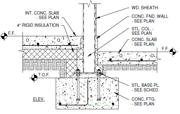 Comments On Garage Slab Transition And Steel Column