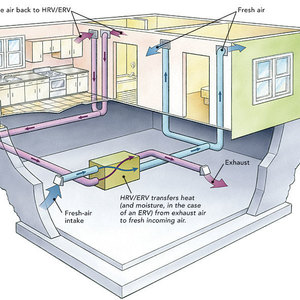 Sealing Ducts: What's Better, Tape or Mastic