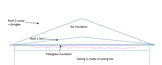 Insulating Low-Slope Residential Roofs - GreenBuildingAdvisor