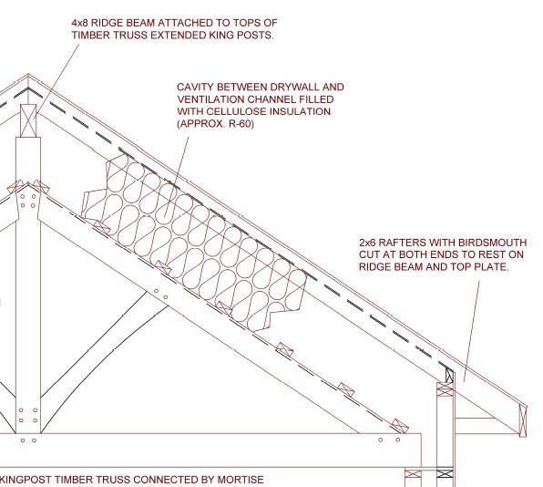 Designing an Air Barrier for a Timbered Cathedral Ceiling ... on mechanical views, sociocultural views, biological views, psychology and world views,