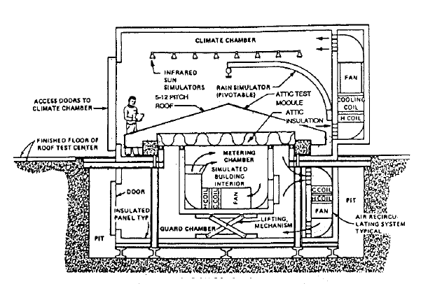 A sketch of the test chamber used to study attic insulation in the Oak Ridge study (Image credit: Oak Ridge National Laboratory)