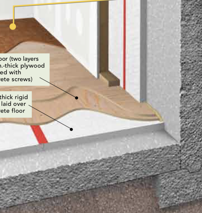 use of dimpled membrane on basement floor greenbuildingadvisor rh greenbuildingadvisor com