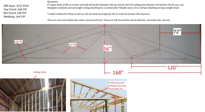 Reverse engineering trusses to know their capabilities