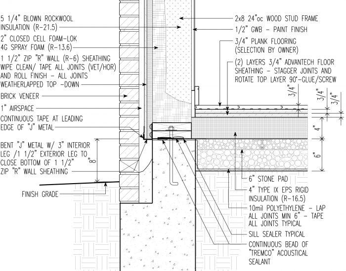 Insulating A Raised Slab Greenbuildingadvisor