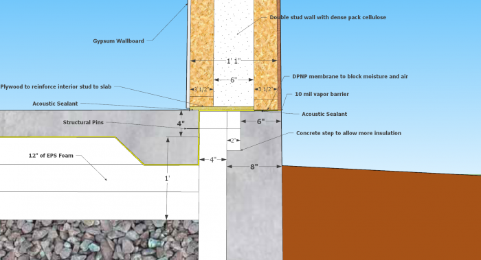 Details For Insulating A Slab Perimeter Greenbuildingadvisor