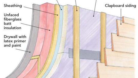 Five Rules For Wall Design Greenbuildingadvisor
