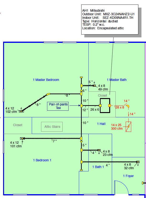 Duct plan for the bedrooms zone