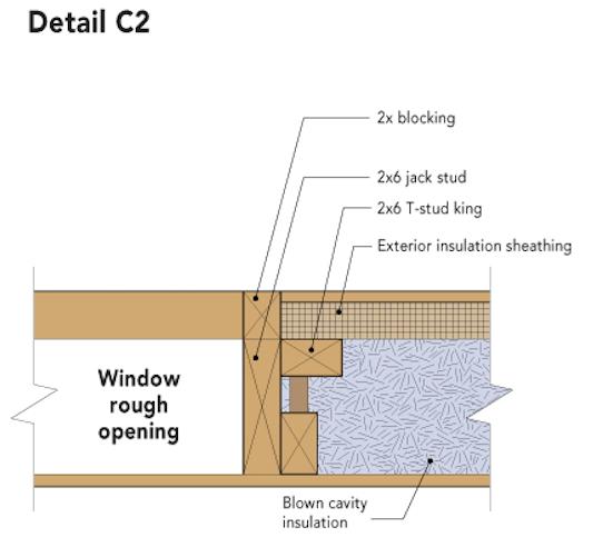 Detail C2