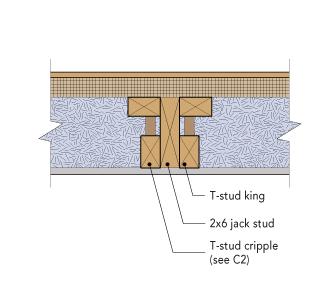 Detail C1