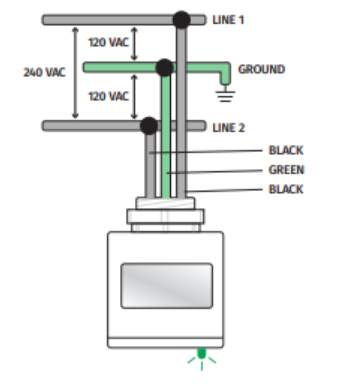 Schematic of a typical HVAC surge protector installation