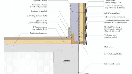 细节图:改装混凝土板
