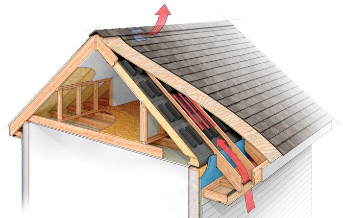 Answers To Common Roof Venting Questions Greenbuildingadvisor