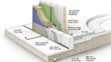 Raft Slab Illustration