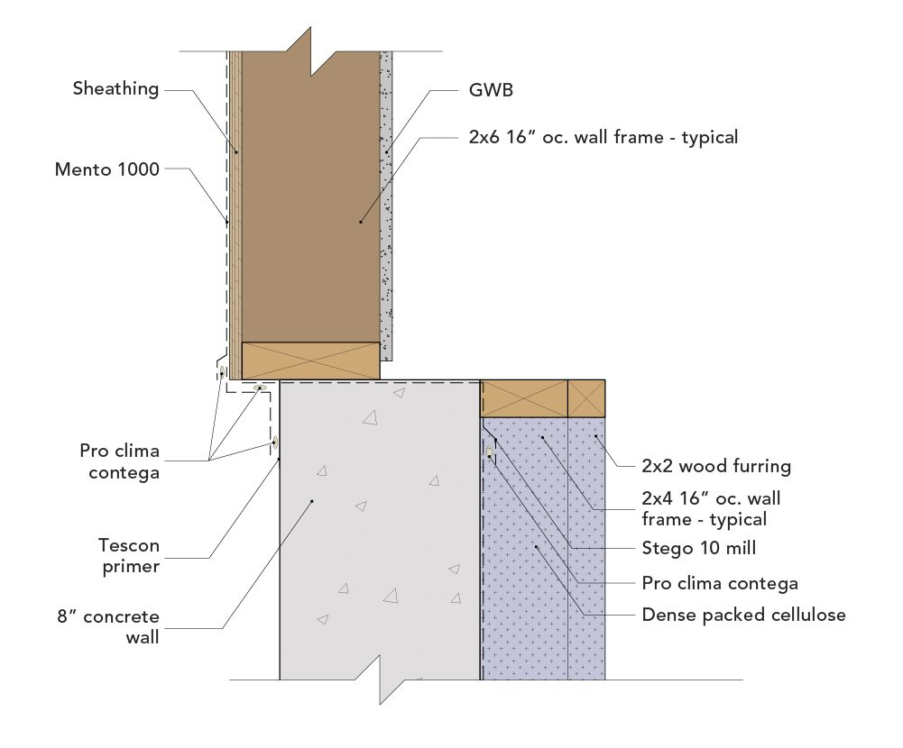 Wall to foundation frost wall transition